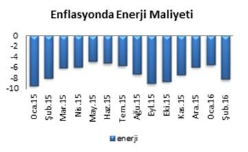 yillik-enflasyon-moral-bozdu